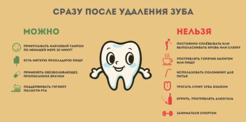 Рекомендации по уходу после удаления зуба
