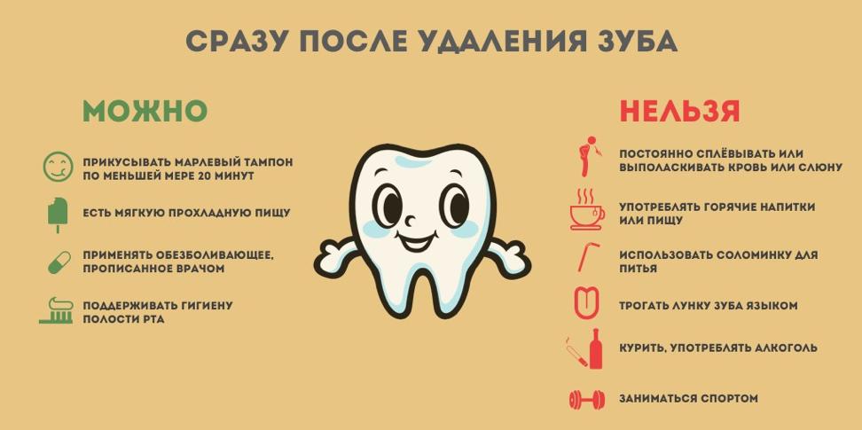 Что Такое Жидкая Диета На Зубы. Виды жидких диет для похудения — эффективность, преимущества, побочные эффекты и меню